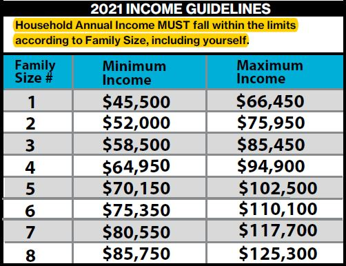 Income guidelines 2021